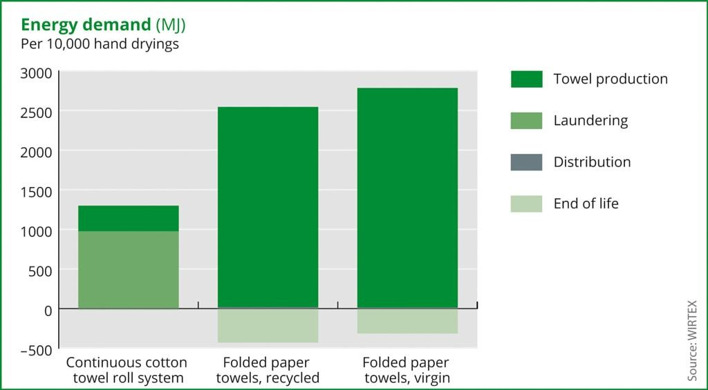 Katoen-papier