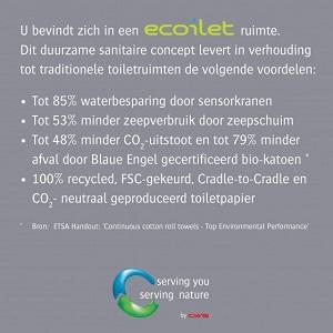 Ecoilet tegel duurzaamheid toiletruimte