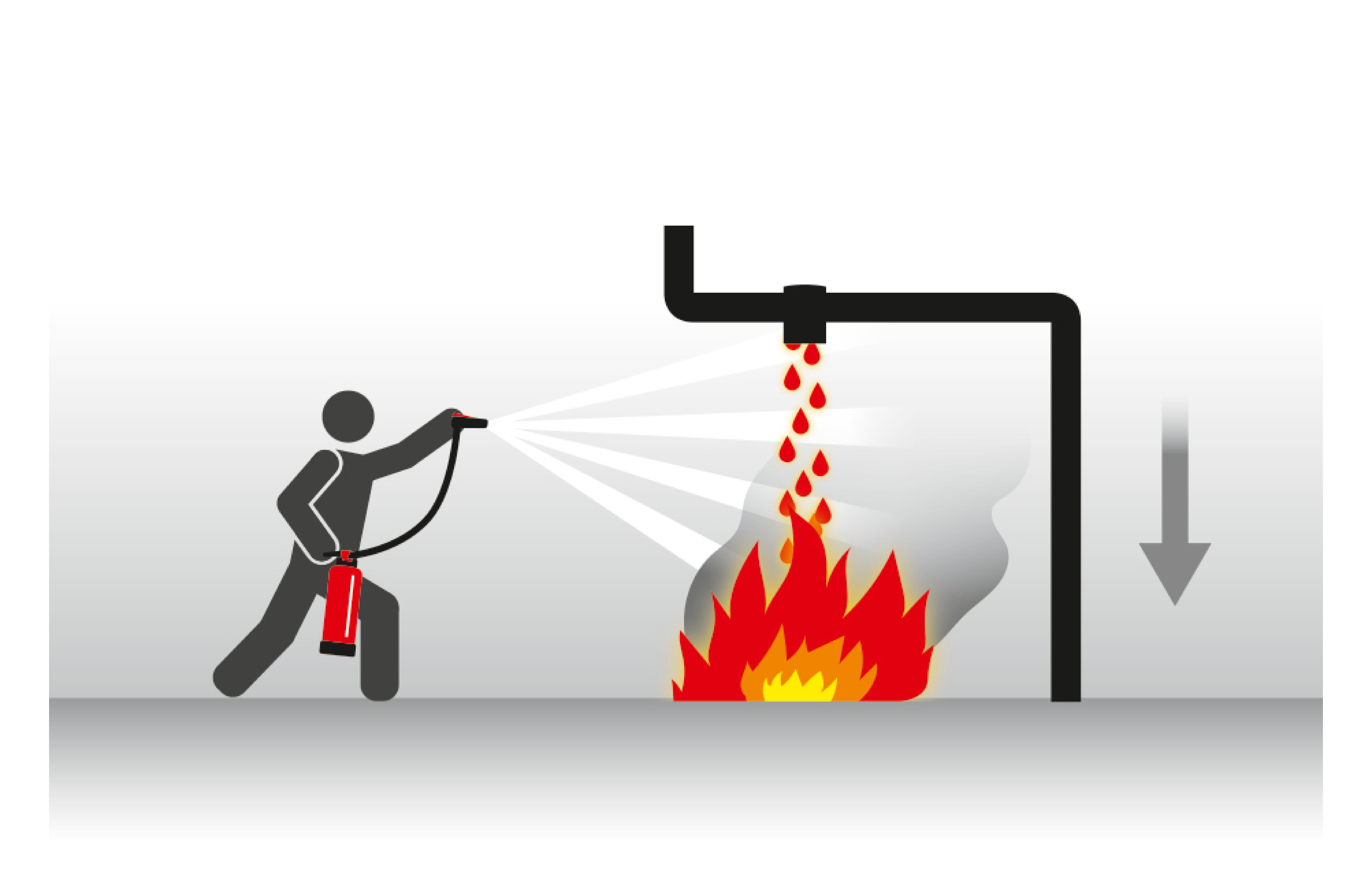 Umgang mit Feuerlöscher Tropf- und Fließbrände