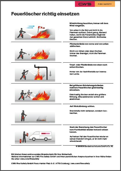 Übersicht Feuerlöscher richtig nutzen