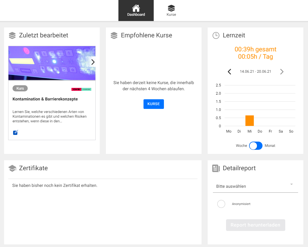 Cleanrooms Online Webshop Dashboard