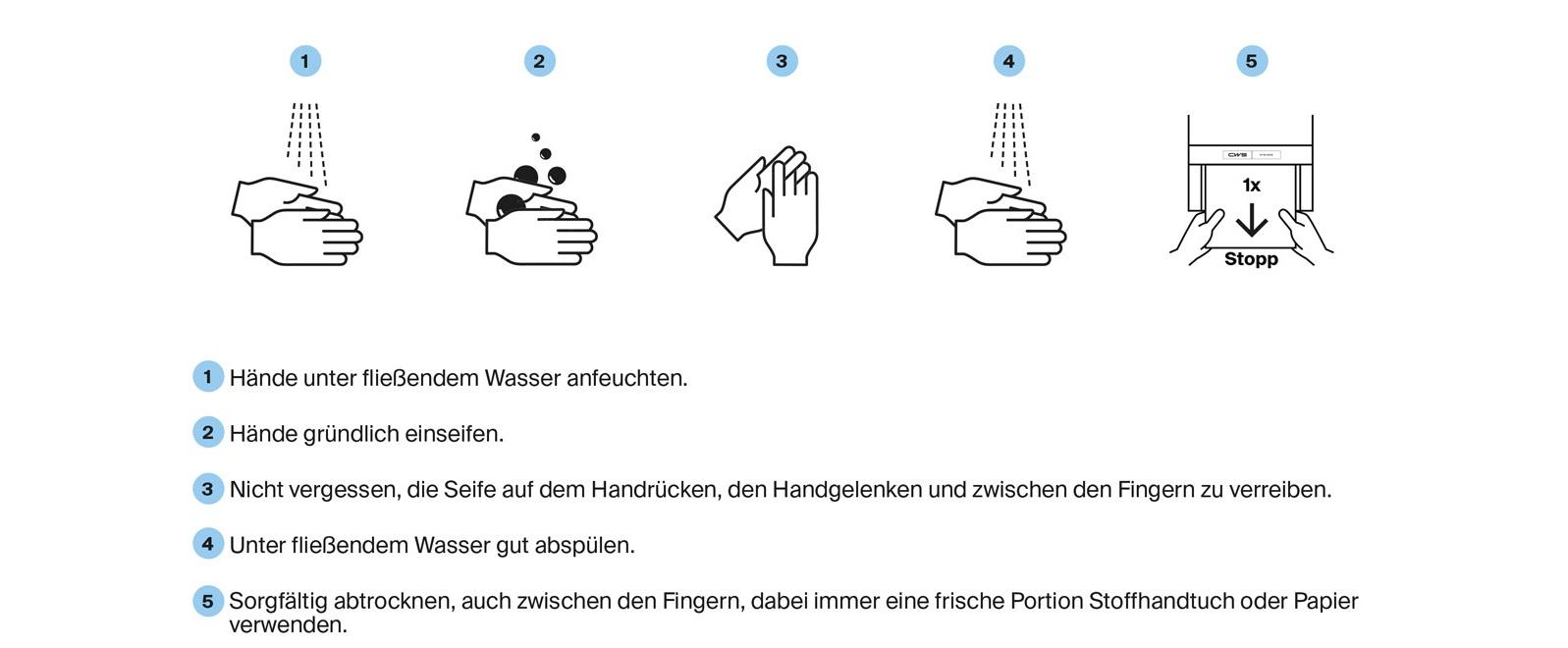 Richtige Händehygiene