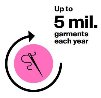 5 mil. garments each year