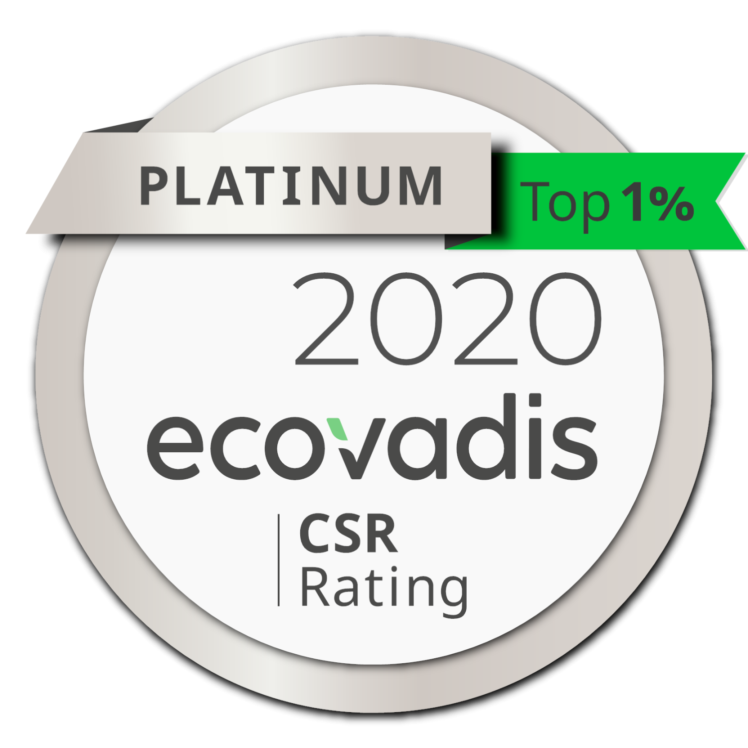 EcoVadis: Platinum Rating for CWS