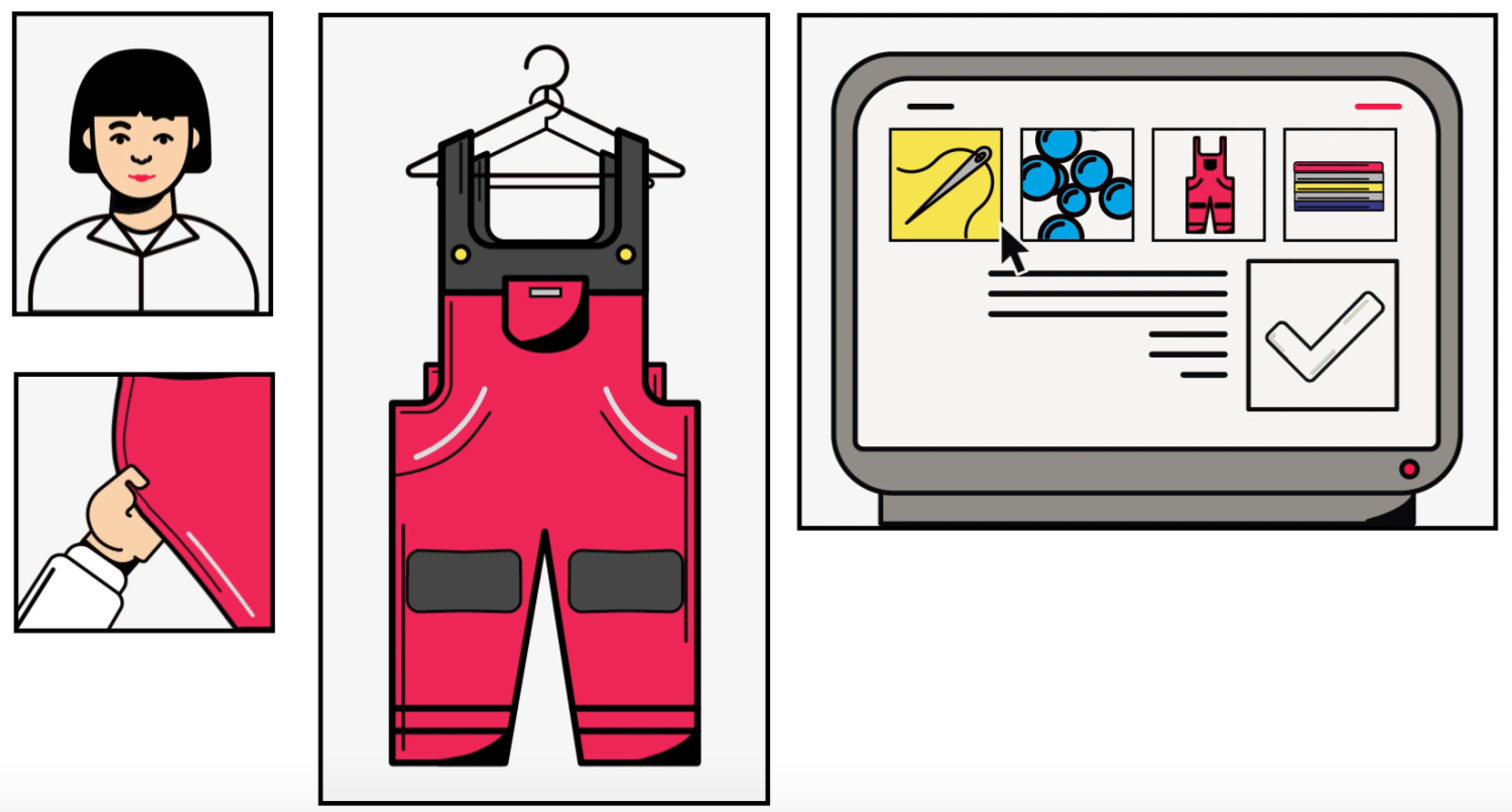 Workwear Animation Video